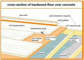 installing hardwood floor over concrete the home depot