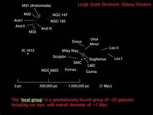 Distance to Other Galaxies - Pics about space