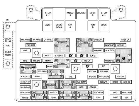 Chevy Expres Fuse Box Diagram by 2001 Chevy Express Fuse Box Wiring Diagram