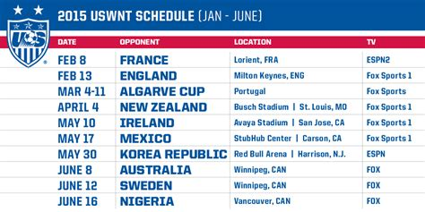 soccer announces womens national team schedule prior fifa