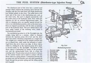 Cav Injection Pump Parts Diagram
