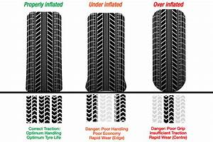 Why 4wd Tyre Pressures Are Important