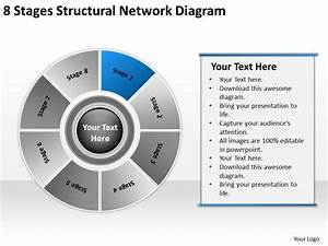 Business Architecture Diagrams 8 Stages Structural Network