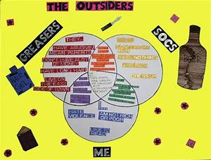 The Outsiders By S E  Hinton Final Project  Compare And Contrast