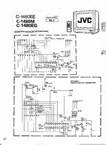 Jvc -- C-1480ee