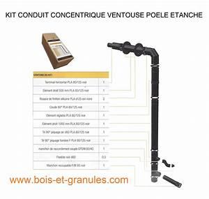Poele A Granule Ventouse : pack installation ~ Premium-room.com Idées de Décoration