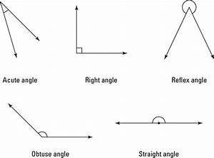 Getting To Know Angles