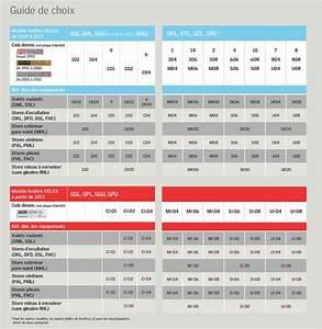 Dimension Des Velux : store rideau velux beige rhl inspirations avec tableau ~ Premium-room.com Idées de Décoration