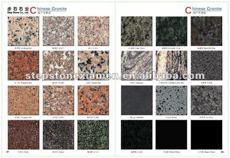 granite types driverlayer search engine