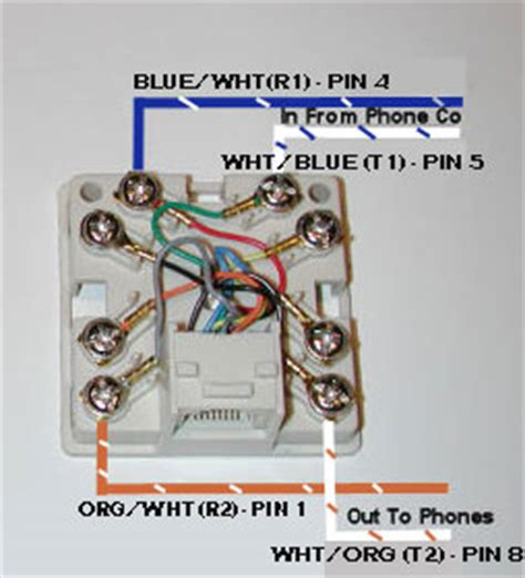 You Haven Seen This Rjx Jack Wiring Use