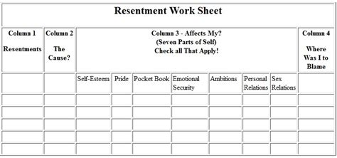 4th step resentment worksheet aa 4th step resentment inventory prompt sheet 4th step