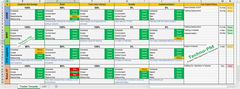 Project Management Exles by Project Tracking Excel Template Free