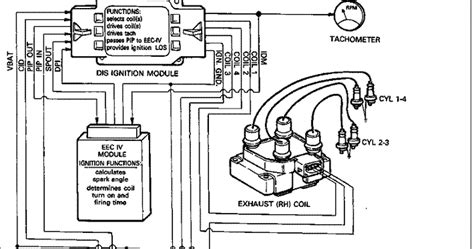 Wiring Diagram On 91 Ranger by 91 Ford Ranger Service Tricks Tips Diagrams And Other