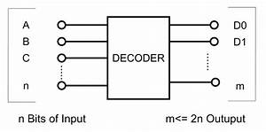 Difference Between Decoder  U0026 De Multiplexer  U2013 Ahirlabs