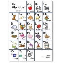 95 best Kindergarten study images on Pinterest
