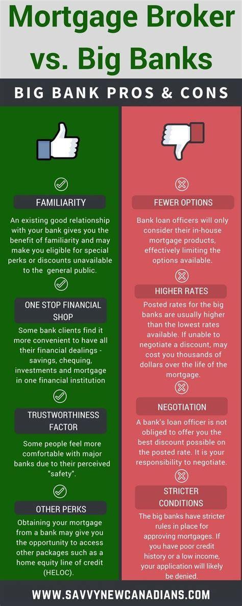 mortgage broker  big bank    choose