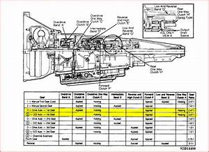 Ford A4ld Transmission Diagram