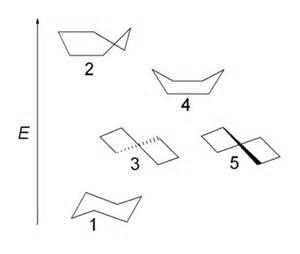 conformaci 243 n ciclohexano la enciclopedia libre