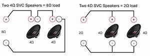 Learn Why Understanding Speaker Impedance Is Important To