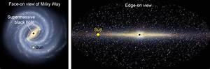 Milky Way's Black Hole Portrait in Progress – Astro Bob