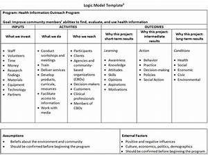 logic model template word templates data With logic model template microsoft word