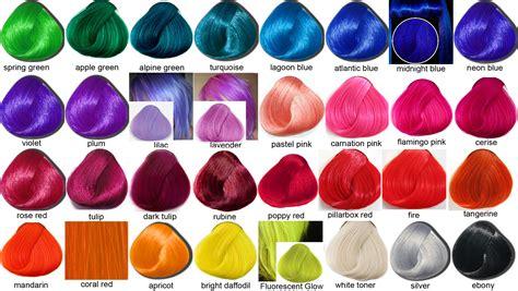 Crazy Colour Vs. La Riche