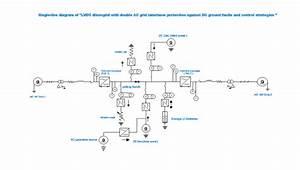 Pdf  Lvdc Protection  U0026 Control Single Line Diagram