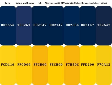 michigan wolverines colors on maize and also on blue a mgoblog