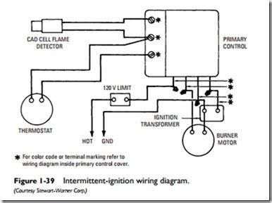 Furnace Primary Wiring by Carlin Burner Wiring Diagram Best Wiring Diagram And