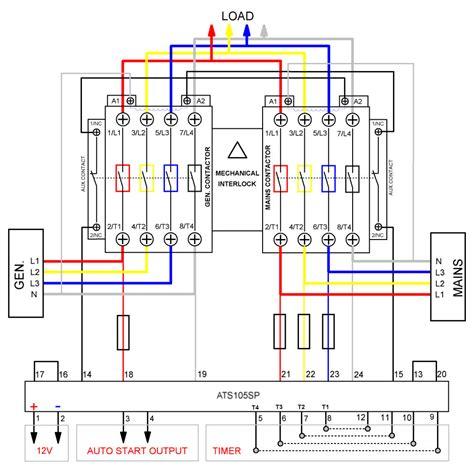 power engineering amf panel price list