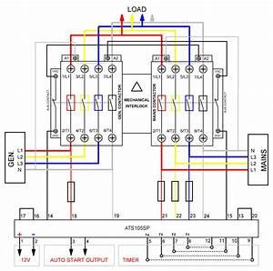 Wiring Diagram Of Amf Panel