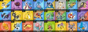most popular pokemon characters images