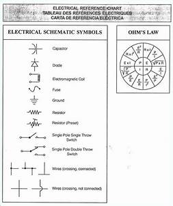 Electrical Drawing Fuse Symbol