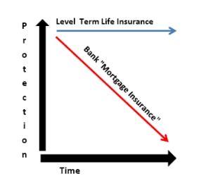 Term Insurance Estimate by Term Insurance Elec Intro Website