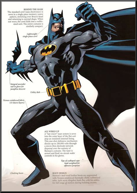 batsuit batman wiki fandom powered  wikia