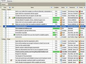 Project Management Software - To Do List, Organizer ...