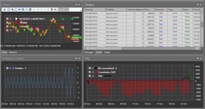 forex trading platform open source github stocksharp stocksharp algorithmic trading and