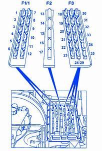 Mercedes-benz C 220 1995 Fuse Box  Block Circuit Breaker Diagram