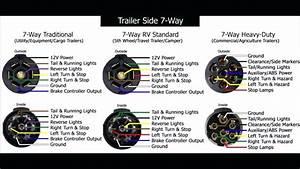 Ford 7 Wire Plug Wiring Diagram