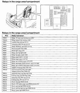 Volvo V70xc Fuse Box Diagram