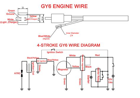 atv engine diagram get free image about wiring