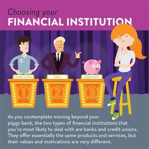 choose  financial institution members exchange