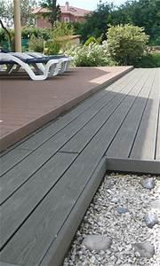poser une terrasse composite sur sol meuble 11 terrasse With poser une terrasse composite sur sol meuble