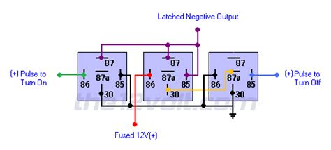 Latched Off Output Using Two Momentary Positive Pulses