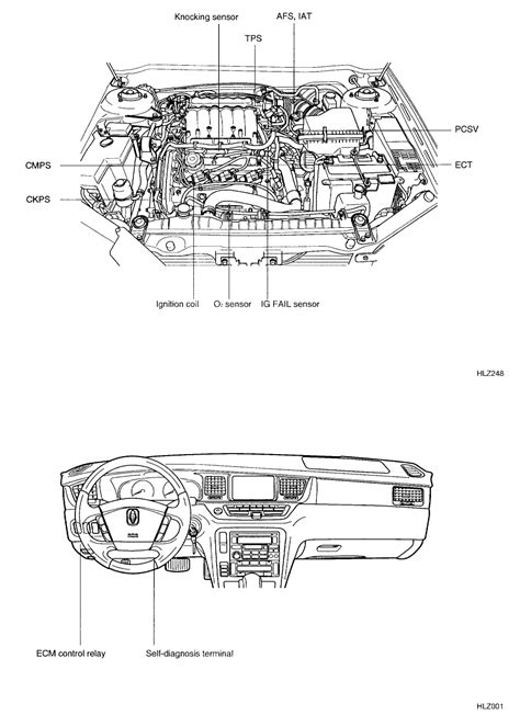 Where is the vent control solenoid located on a 2004 kia