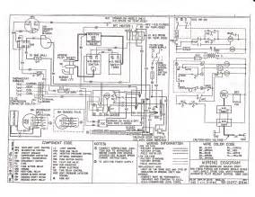 similiar furnace wiring diagram keywords,Wiring diagram,Wiring Diagram For Coleman Gas Furnace