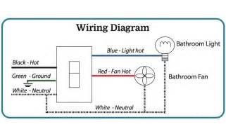 kitchen water faucet repair typical bathroom sink wiring diagram bathroom