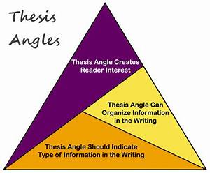 Plural for thesis adjectives in creative writing expert essay writer zulu essay writers