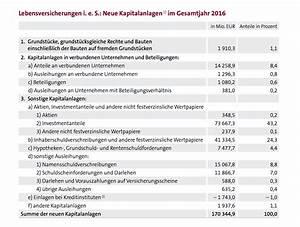 Signal Iduna Rechnung Einreichen : gdv datenwerk leiter bav ~ Themetempest.com Abrechnung