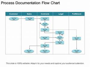 Process Documentation Flow Chart Ppt Background